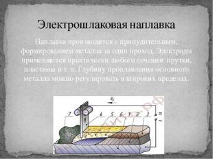 Наплавка производится с принудительным, формированием металла за один проход.