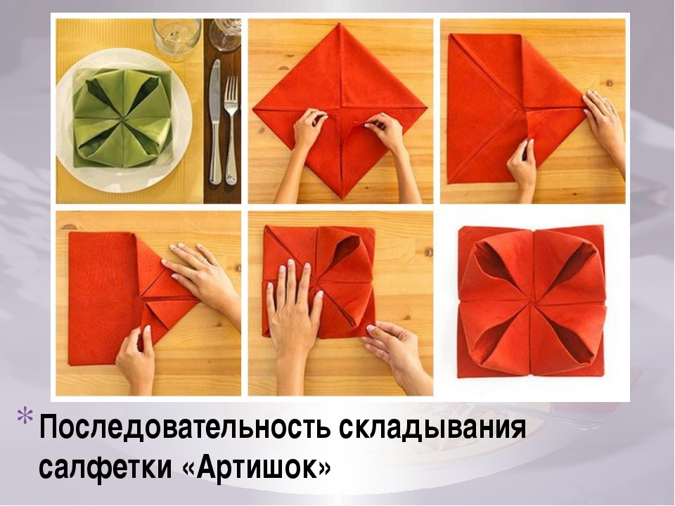Последовательность складывания салфетки «Артишок»