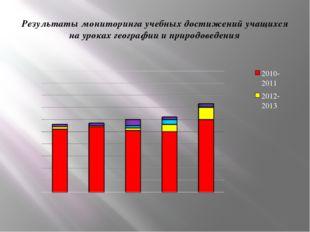 Результаты мониторинга учебных достижений учащихся на уроках географии и прир