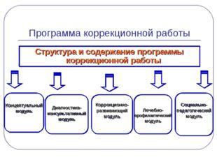Программа коррекционной работы Структура и содержание программы коррекционной
