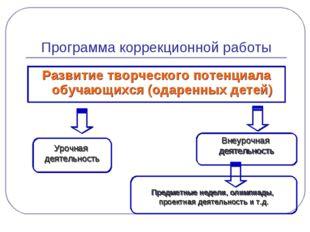 Программа коррекционной работы Развитие творческого потенциала обучающихся (о