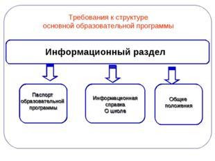 Требования к структуре основной образовательной программы Информационный разд