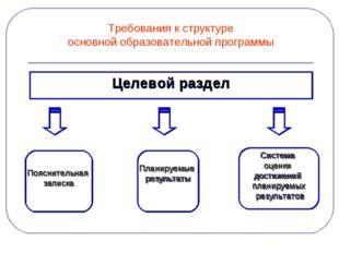 Требования к структуре основной образовательной программы Целевой раздел Пояс