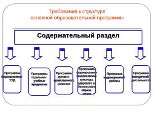 Требования к структуре основной образовательной программы Содержательный разд