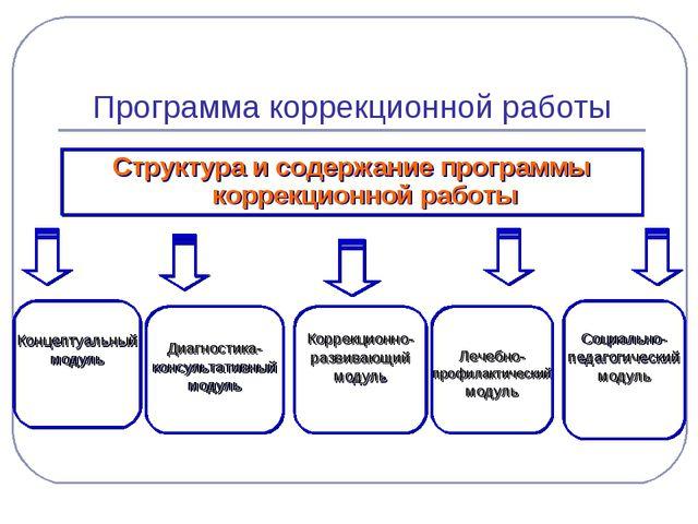 Программа коррекционной работы Структура и содержание программы коррекционной...