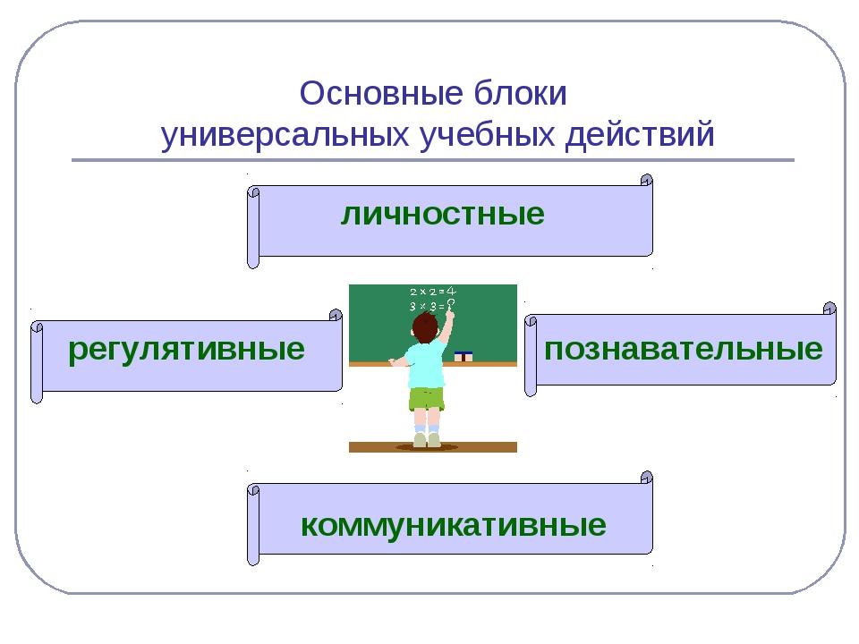 Основные блоки универсальных учебных действий регулятивные личностные познава...