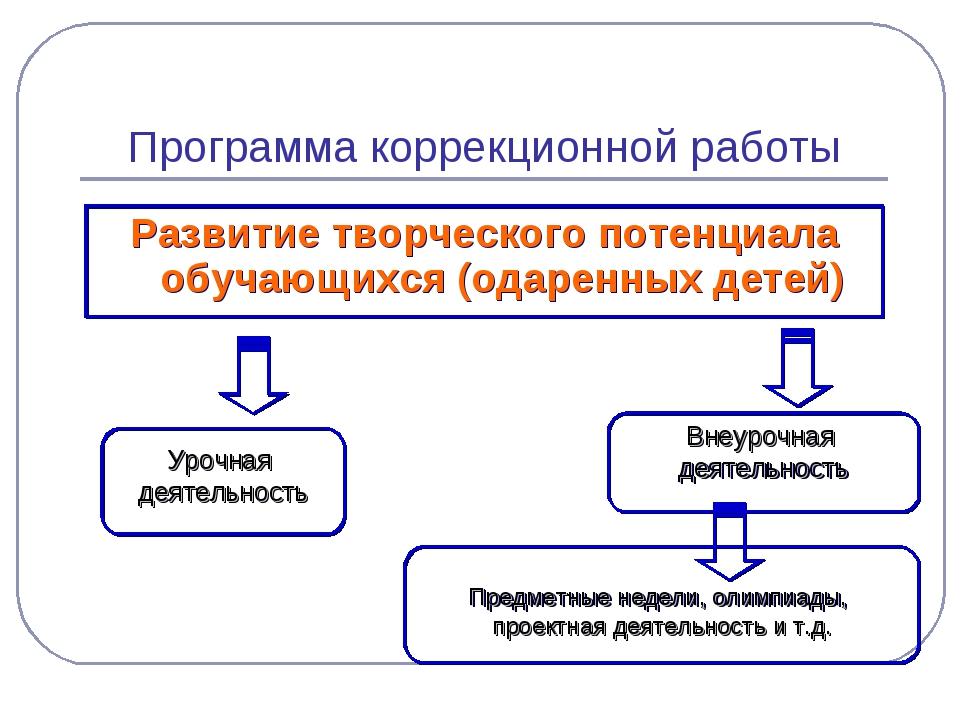 Программа коррекционной работы Развитие творческого потенциала обучающихся (о...