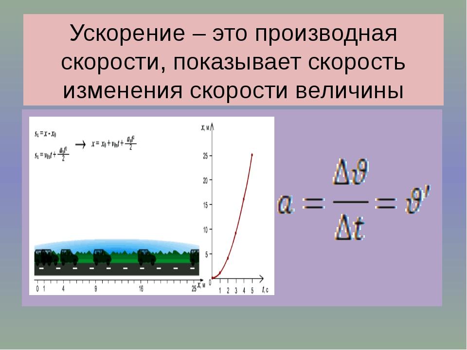 Ускорение – это производная скорости, показывает скорость изменения скорости...