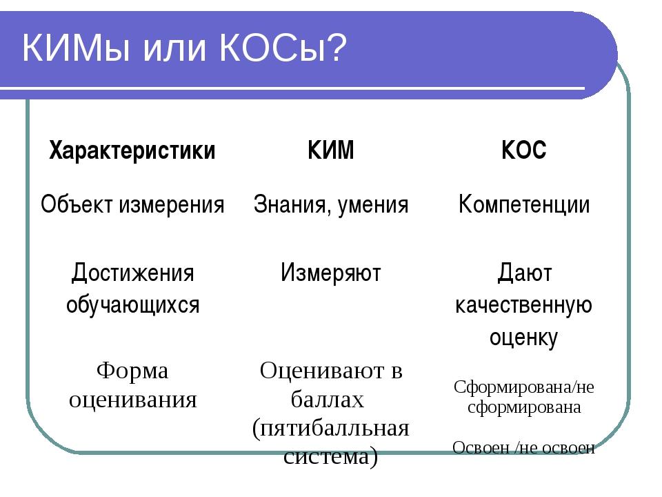 КИМы или КОСы? ХарактеристикиКИМКОС Объект измеренияЗнания, уменияКомпете...
