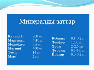 Кальций Марганец Молибден Магний Темір Мыс800 мг 5-10 мг 0,5 мг 400 мг 14 мг