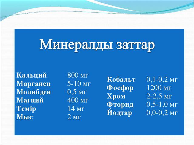 Кальций Марганец Молибден Магний Темір Мыс800 мг 5-10 мг 0,5 мг 400 мг 14 мг...