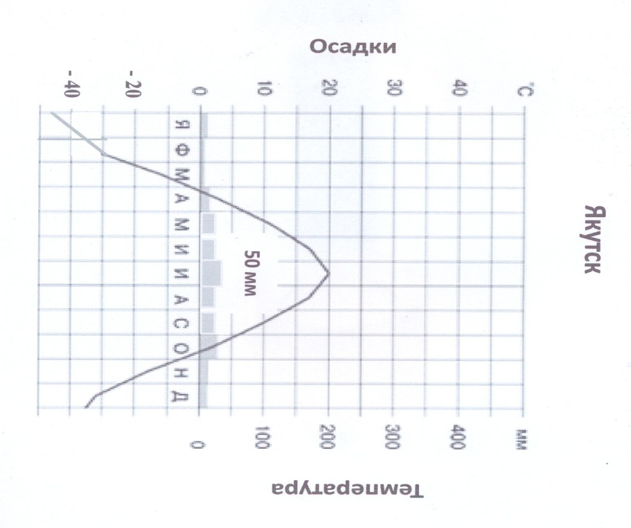 C:\Documents and Settings\OLGA\Мои документы\3к.JPG