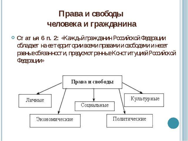 Права и свободы человека и гражданина Статья 6 п. 2: «Каждый гражданин Россий...