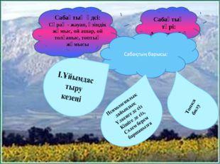 Сабақтың әдсі: Сұрақ - жауап, өзіндік жұмыс, ой ашар, ой толғаныс, топтық жұ