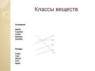 Классы веществ Основания NaOH Ca(OH)2 CuOH Al(OH)3 Fe(OH)2 Оксиды Сu2O CaO A