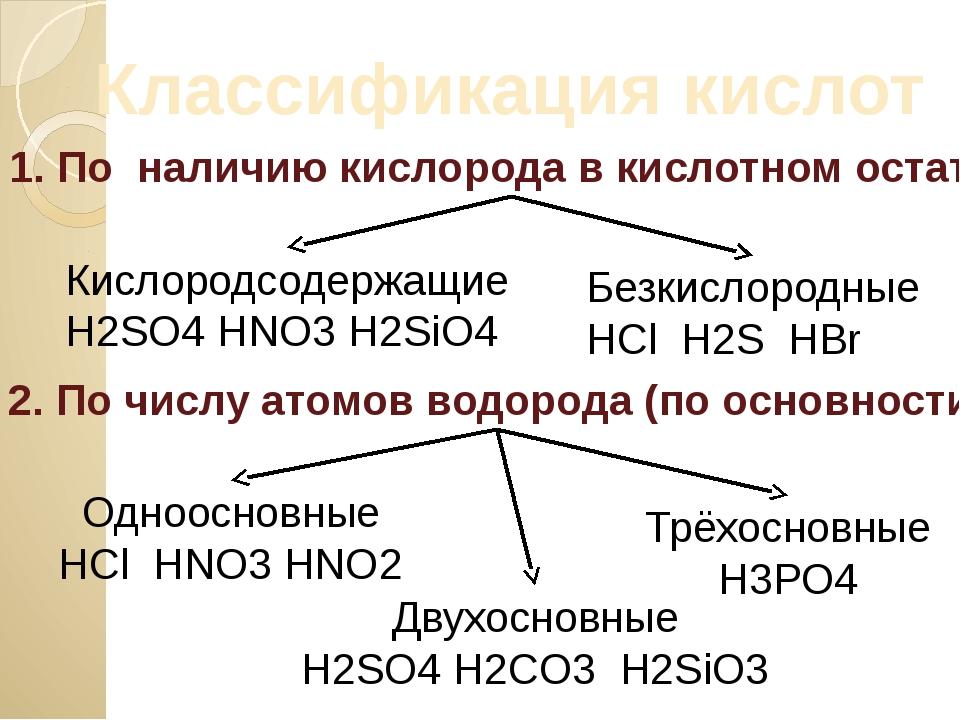 Классификация кислот 1. По наличию кислорода в кислотном остатке 2. По числу...