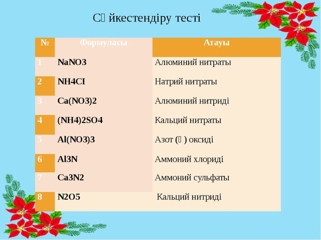 Сәйкестендіру тесті № Формуласы Атауы 1 NaNO3 Алюминий нитраты 2 NH4CІ Натрий...