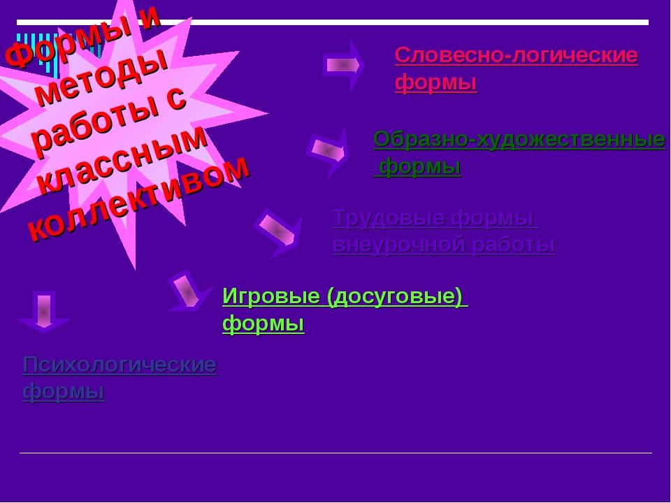 Формы и методы работы с классным коллективом Словесно-логические формы Образ...