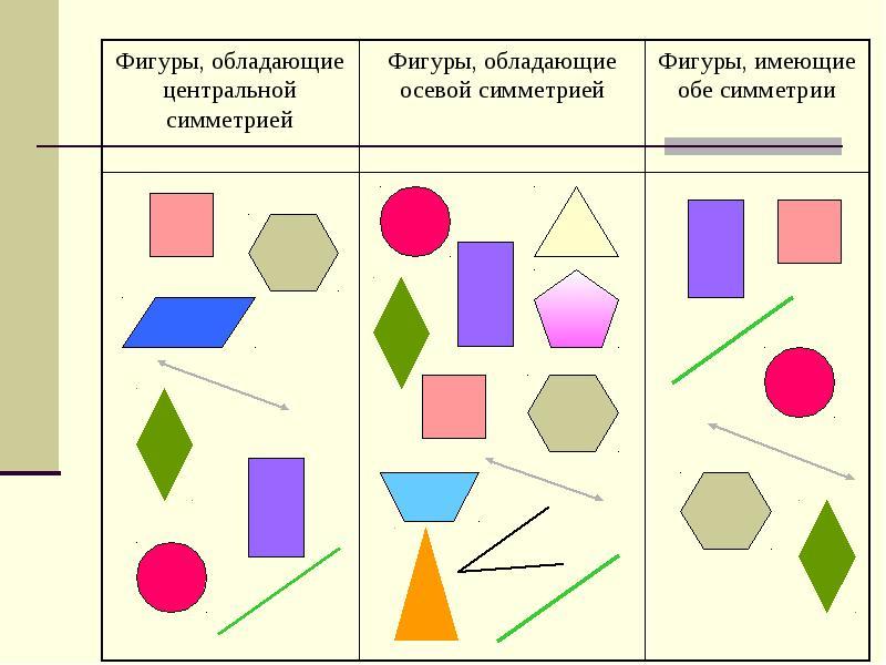 http://mypresentation.ru/documents/ffed69becd72510c08555e7792011e40/img33.jpg