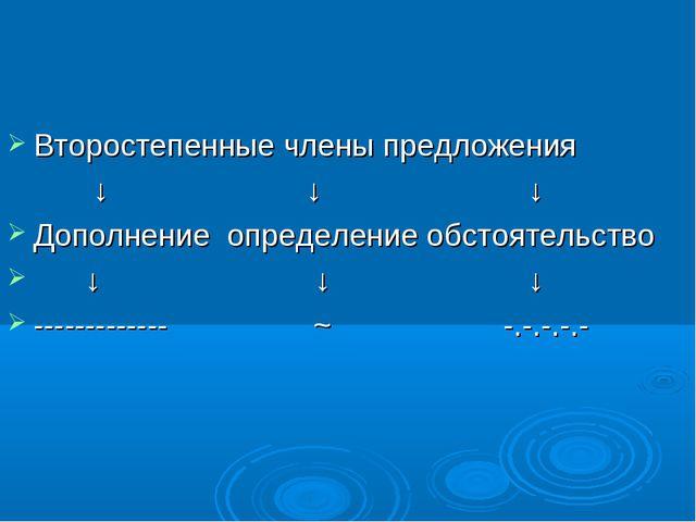 Второстепенные члены предложения ↓ ↓ ↓ Дополнение определение обстоятельство...
