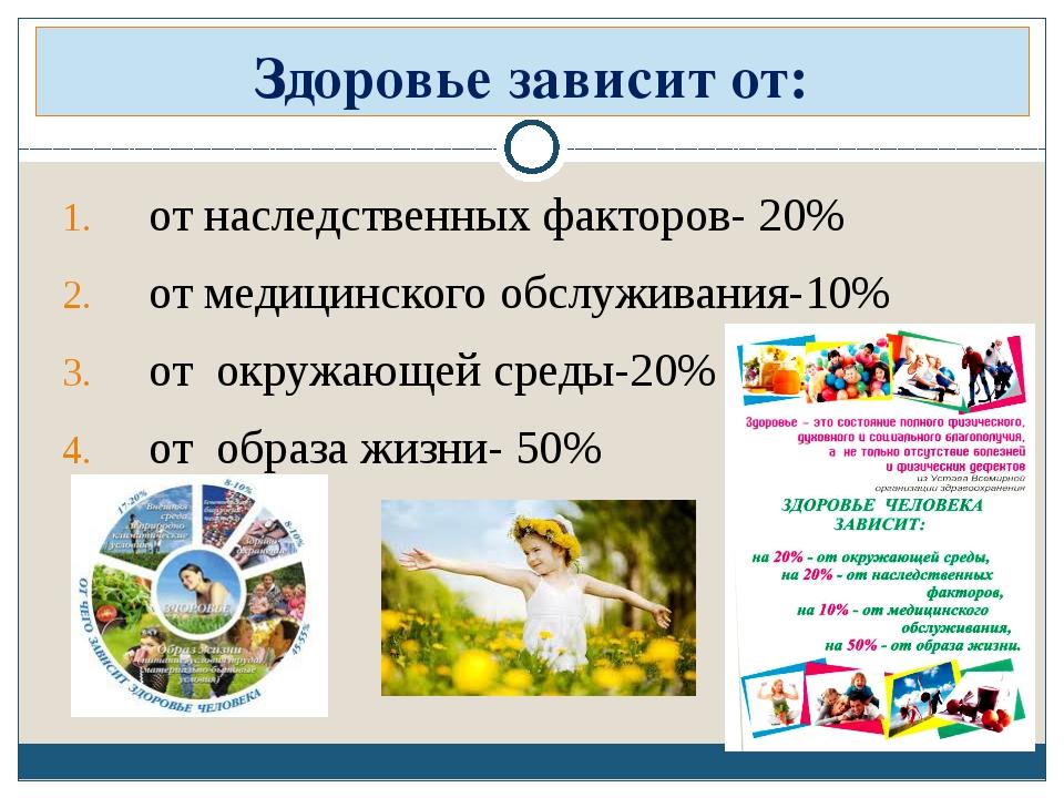 2ce41ee1cbc0 7 слайд Здоровье зависит от  от наследственных факторов- 20% от  медицинского обслужив