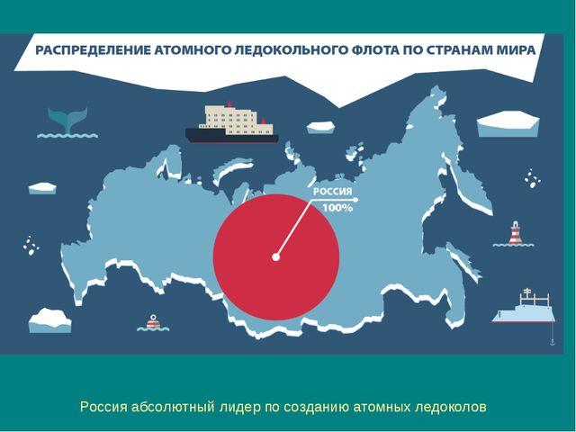 Россия абсолютный лидер по созданию атомных ледоколов