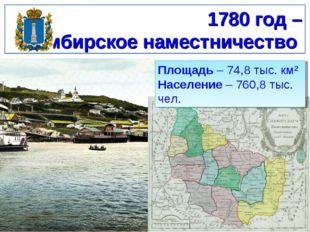 1780 год – Симбирское наместничество Площадь – 74,8 тыс. км² Население – 760,