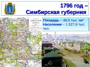 1796 год – Симбирская губерния Площадь – 49,5 тыс. км² Население – 1 527,9 ты