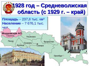 1928 год – Средневолжская область (с 1929 г. – край) Площадь – 237,8 тыс. км²