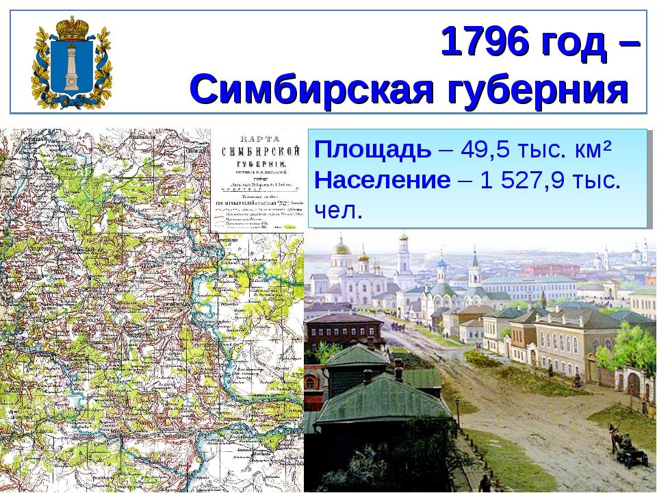 1796 год – Симбирская губерния Площадь – 49,5 тыс. км² Население – 1 527,9 ты...
