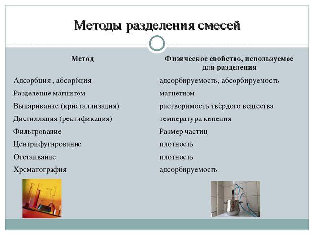 Методы разделения смесей Метод Физическое свойство, используемое для разделе...