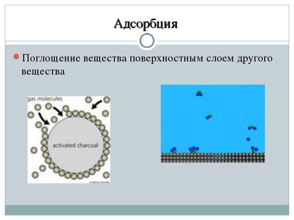Адсорбция Поглощение вещества поверхностным слоем другого вещества