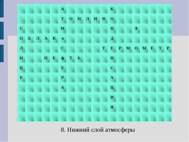 8. Нижний слой атмосферы АК ТО...