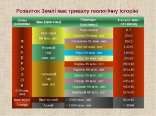 Розвиток Землі має тривалу геологічну історію Зоны(зонотемы) Эры (эратемы) Пе