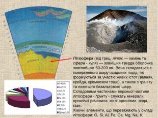 Літосфера (від грец. літос — камінь та сфера - куля) — зовнішня тверда оболон