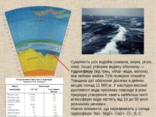 Сукупність усіх водойм (океанів, морів, річок, озер, тощо) утворює водяну обо