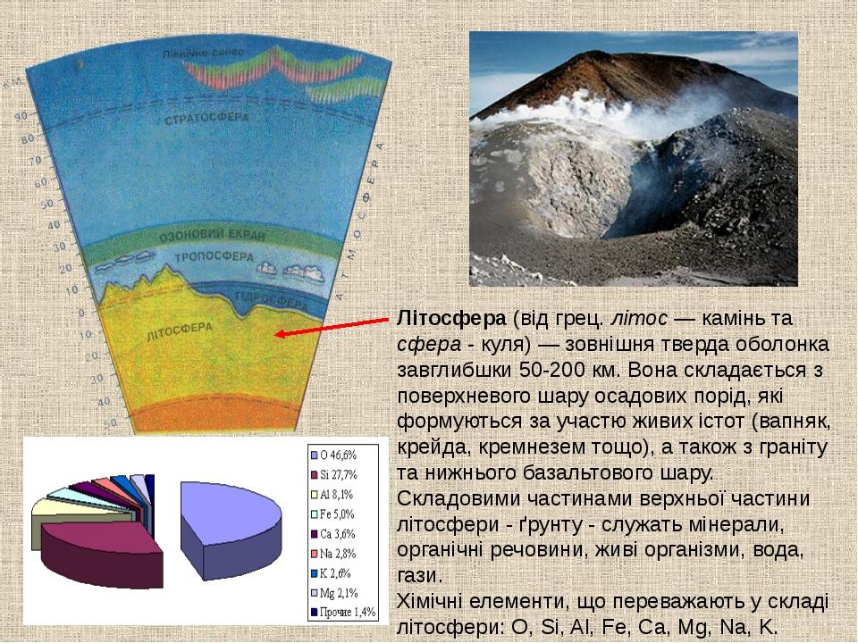 Літосфера (від грец. літос — камінь та сфера - куля) — зовнішня тверда оболон...