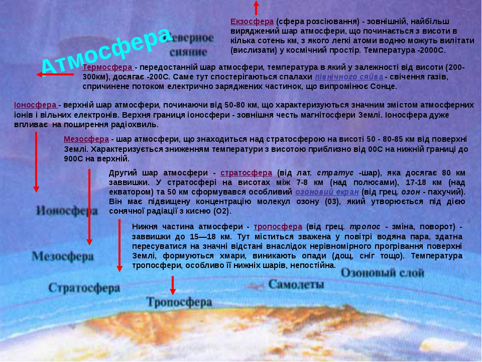 Атмосфера Нижня частина атмосфери - тропосфера (від грец. тропос - зміна, пов...