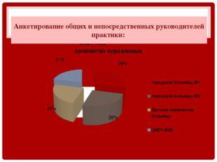 Анкетирование общих и непосредственных руководителей практики: С целью анализ