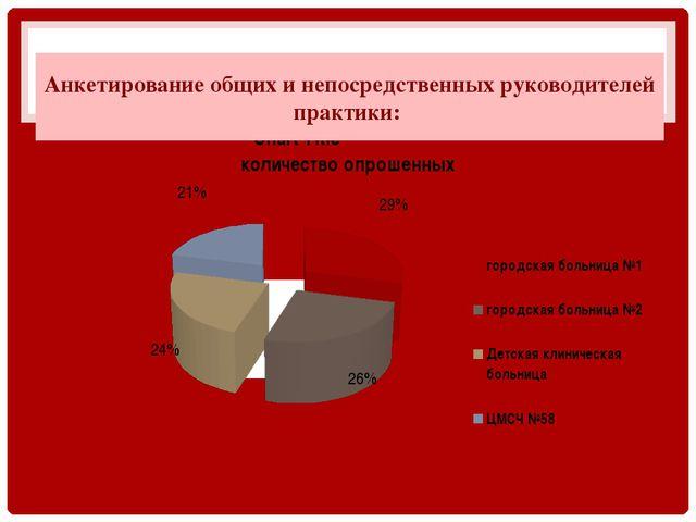 Анкетирование общих и непосредственных руководителей практики: С целью анализ...
