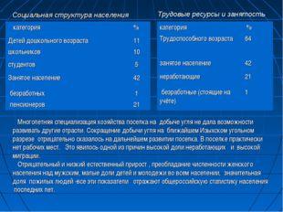 Социальная структура населения Трудовые ресурсы и занятость Многолетняя спец