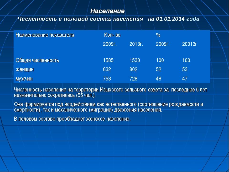 Население Численность и половой состав населения на 01.01.2014 года Численнос...