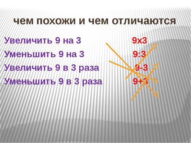 чем похожи и чем отличаются Увеличить 9 на 3 9х3 Уменьшить 9 на 3 9:3 Увеличи...