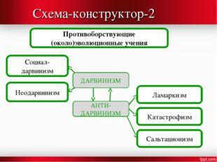 Схема-конструктор-2 Противоборствующие (около)эволюционные учения ДАРВИНИЗМ С