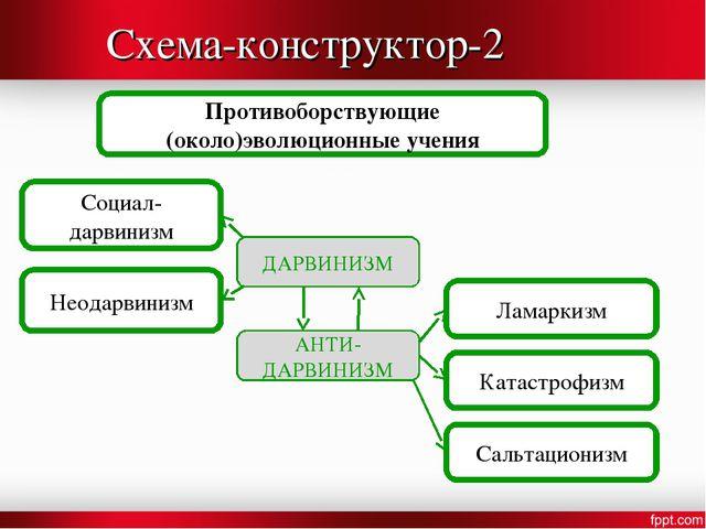 Схема-конструктор-2 Противоборствующие (около)эволюционные учения ДАРВИНИЗМ С...