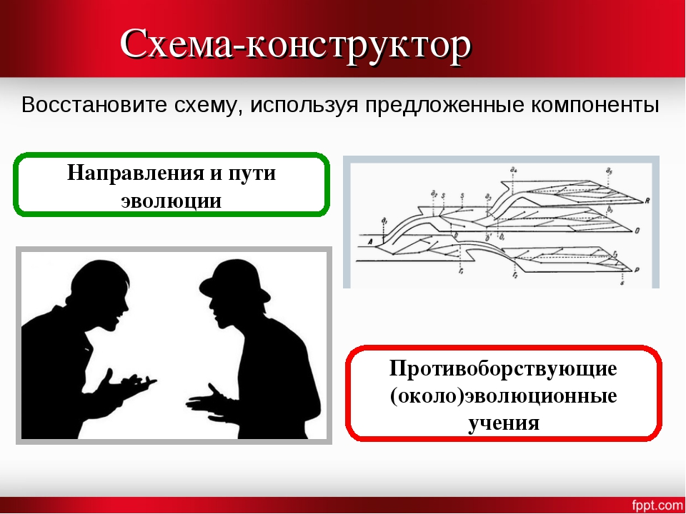 Схема-конструктор Восстановите схему, используя предложенные компоненты Напра...