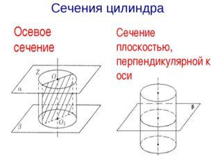 Сечения цилиндра Осевое сечение Сечение плоскостью, перпендикулярной к оси