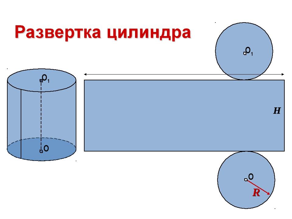 Как сделать развёрток цилиндра 459
