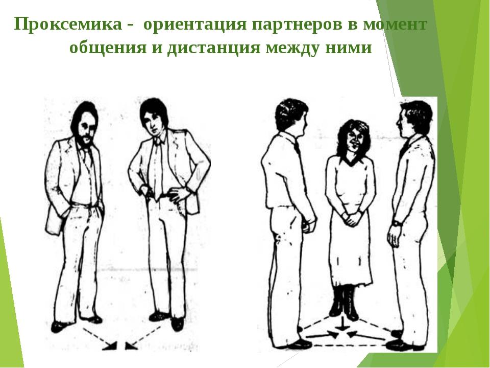 Проксемика - ориентация партнеров в момент общения и дистанция между ними