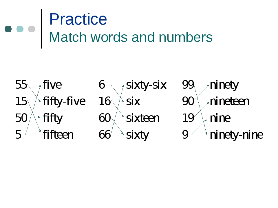 Practice Match words and numbers 55five6sixty-six99ninety 15fifty-five...